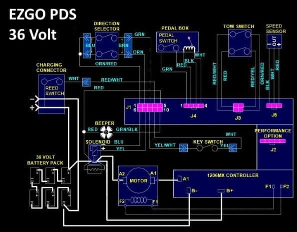 EZGO wiring solenoid